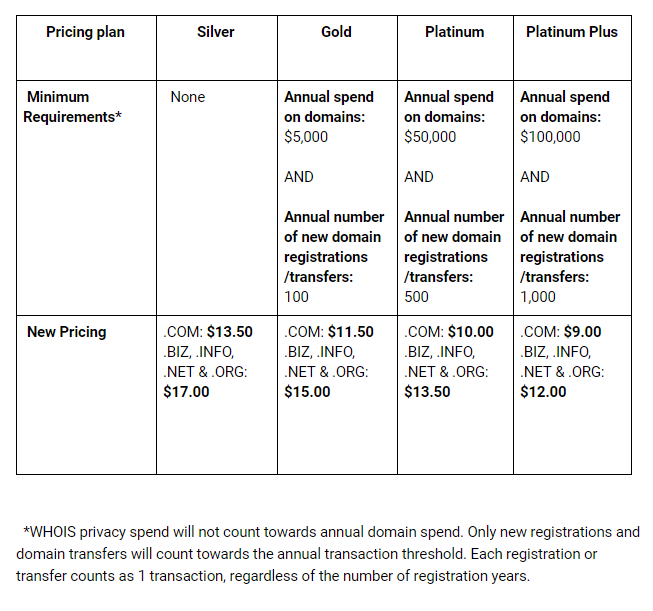 Pricing_structure_table.png
